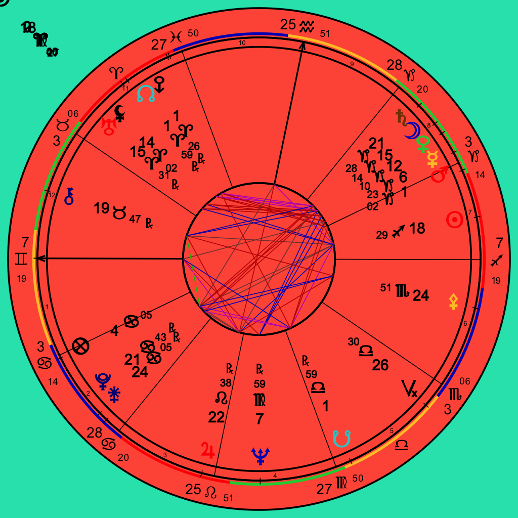 March 2018 out of bounds astrology relocated to pune india and from there created a large ashram that was shared with his followers here is rajneeshess natal chart relocated to pune geenschuldenfo Image collections