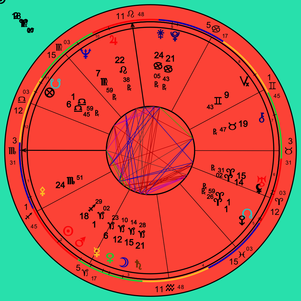 March 2018 out of bounds astrology changes noteworthy to the out of bounds eye geenschuldenfo Image collections
